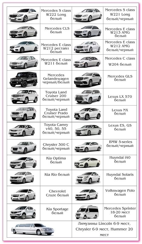 Rental cars Mercedes Benz SR